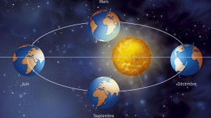 long-earth-make-complete-rotation-around-sun_ee04d50fe6b5c4e6